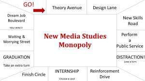 An example of a plan of courses and skills for a student of new media studies